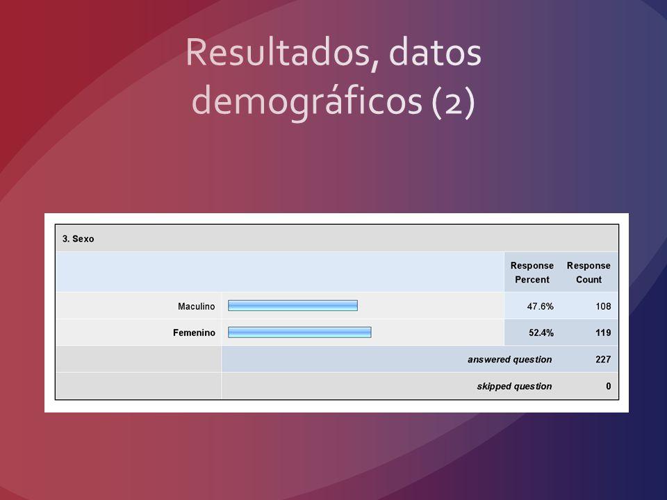 Resultados, datos demográficos (2)