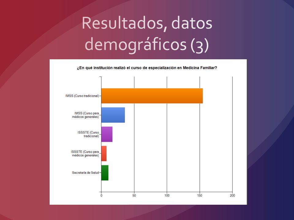 Resultados, datos demográficos (3)