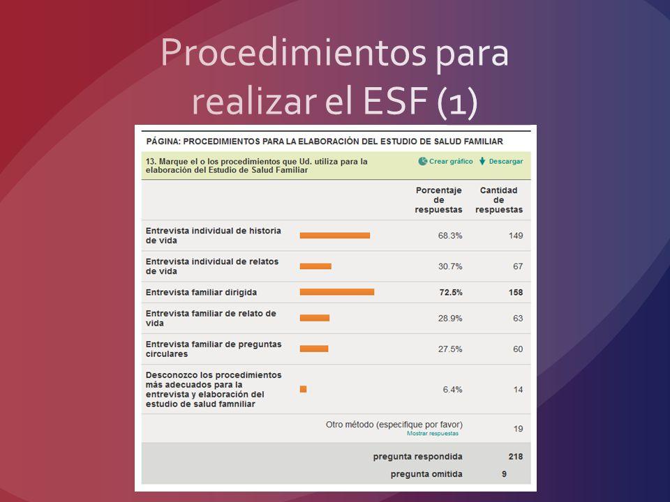 Procedimientos para realizar el ESF (1)