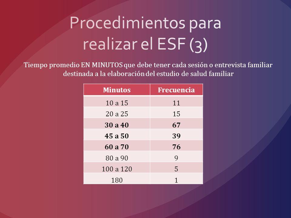 Procedimientos para realizar el ESF (3)