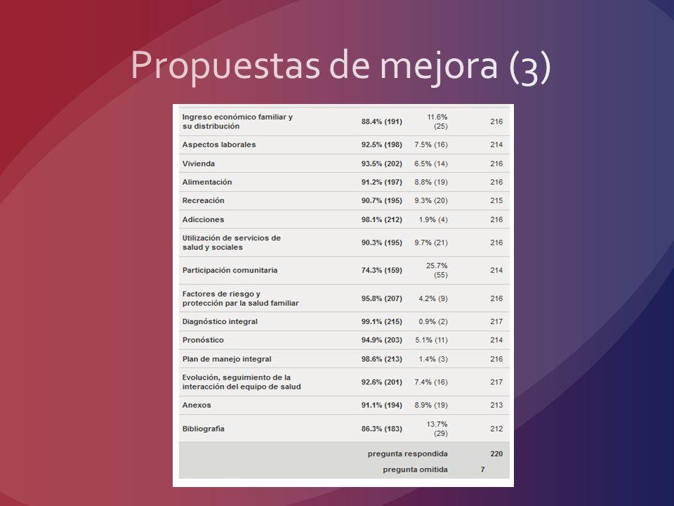 Propuestas de mejora (3)