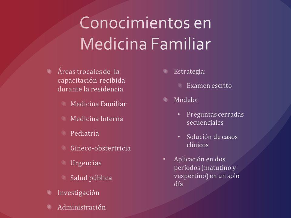 Conocimientos en Medicina Familiar