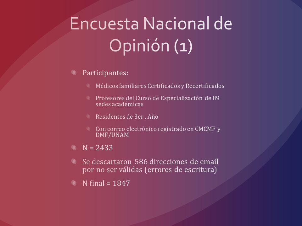 Encuesta Nacional de Opinión (1)