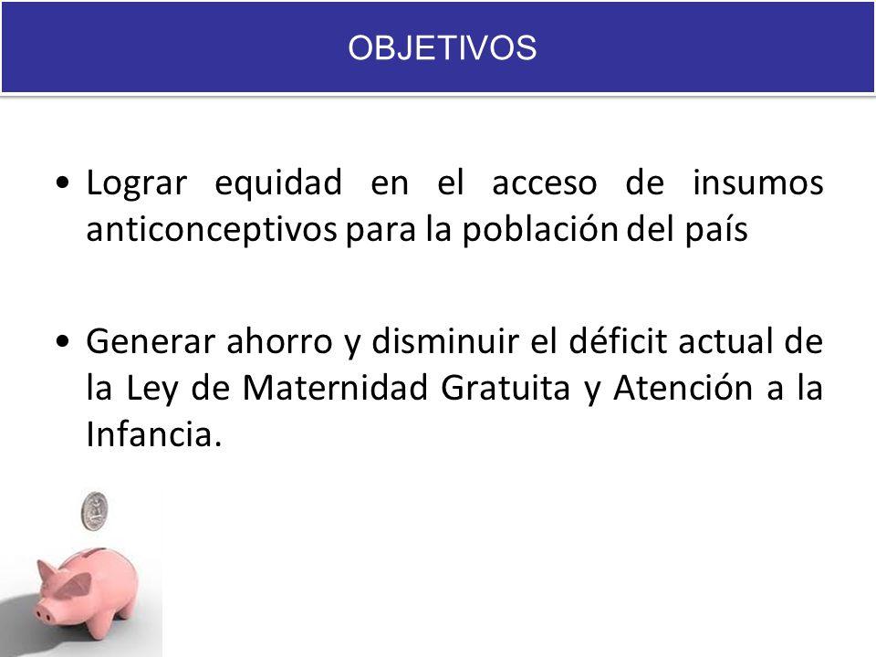 OBJETIVOSLograr equidad en el acceso de insumos anticonceptivos para la población del país.