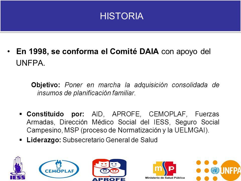 HISTORIA En 1998, se conforma el Comité DAIA con apoyo del UNFPA.