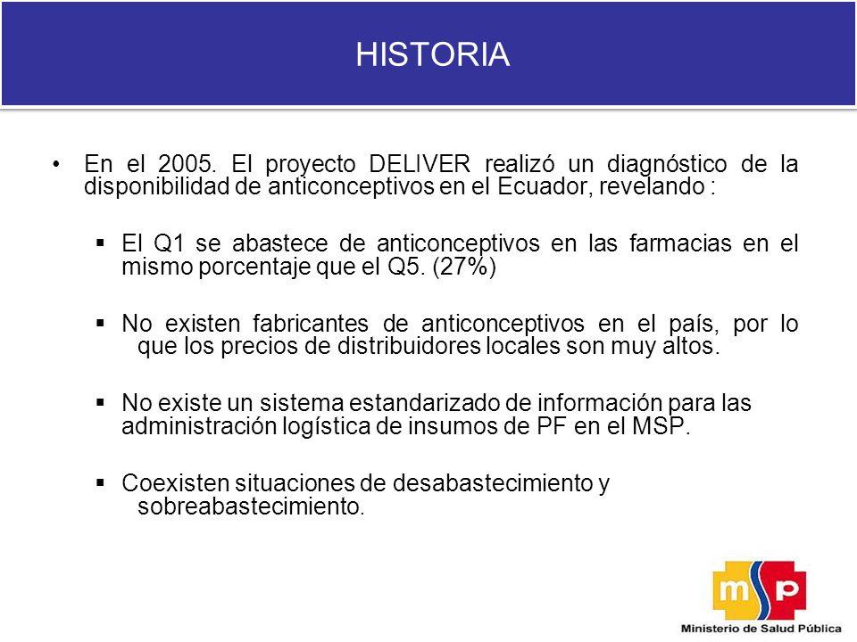 HISTORIA En el 2005. El proyecto DELIVER realizó un diagnóstico de la disponibilidad de anticonceptivos en el Ecuador, revelando :