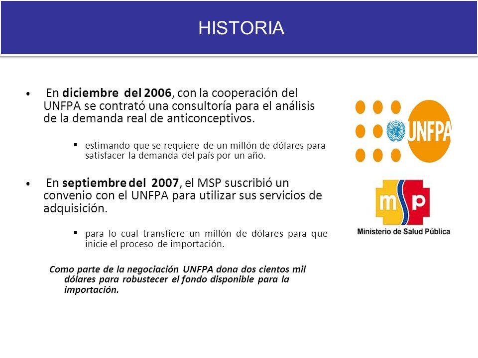HISTORIA En diciembre del 2006, con la cooperación del UNFPA se contrató una consultoría para el análisis de la demanda real de anticonceptivos.