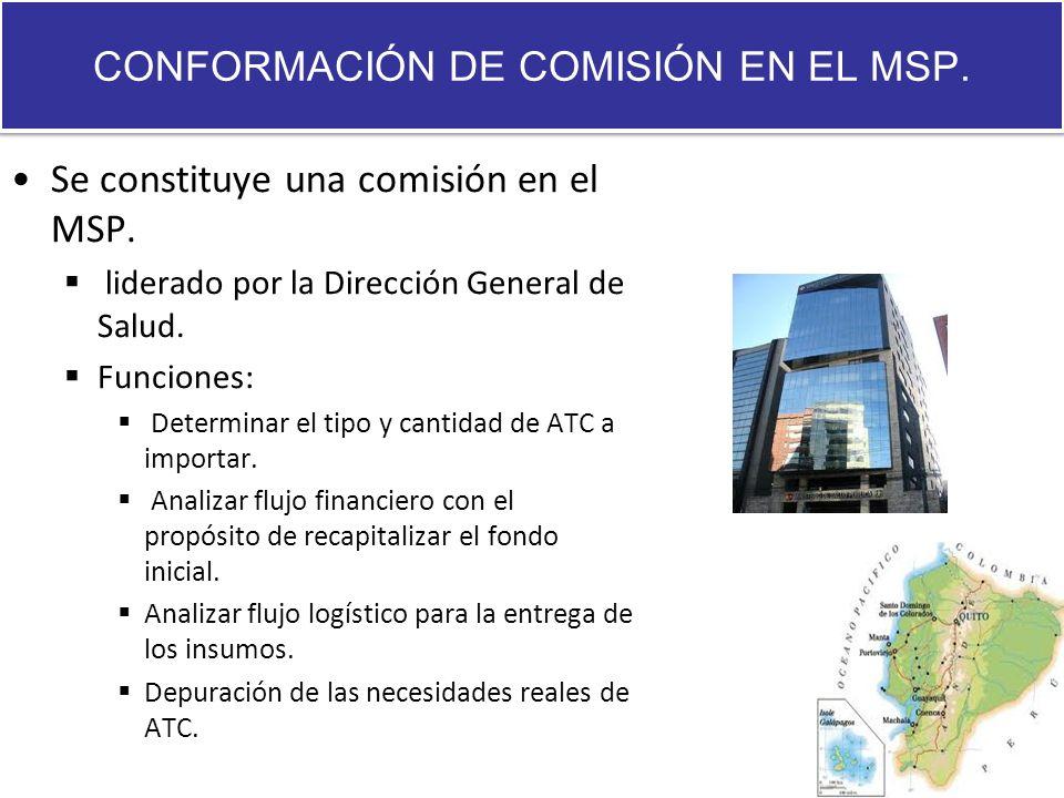 CONFORMACIÓN DE COMISIÓN EN EL MSP.