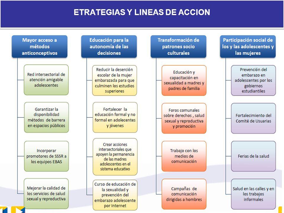 ETRATEGIAS Y LINEAS DE ACCION