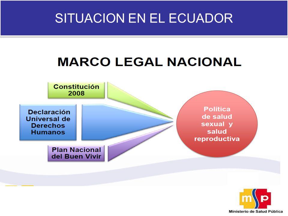 SITUACION EN EL ECUADOR