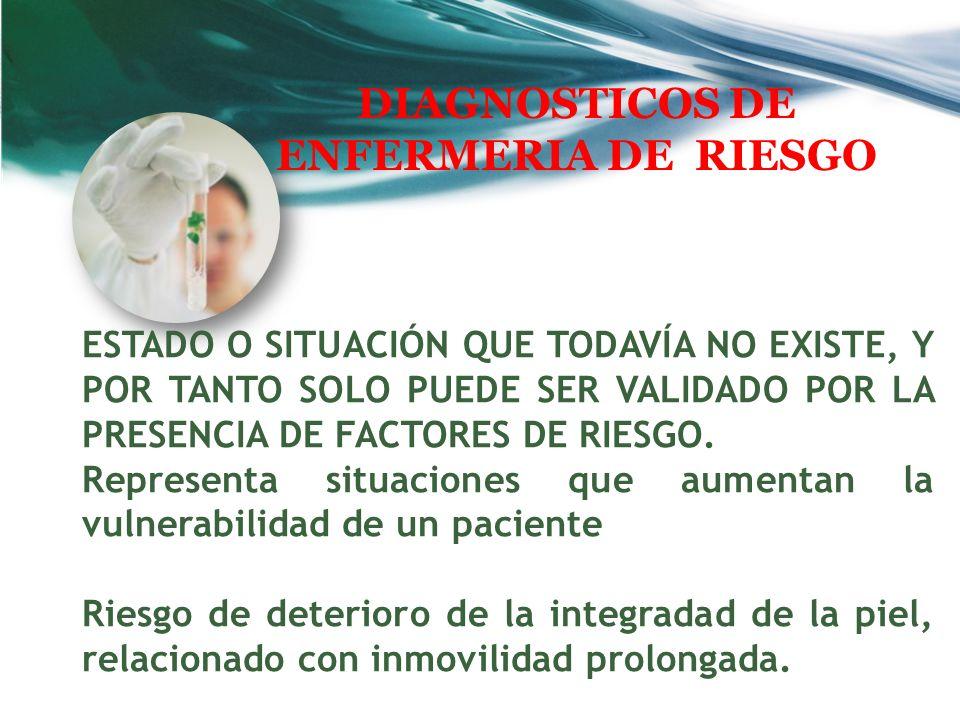 DIAGNOSTICOS DE ENFERMERIA DE RIESGO