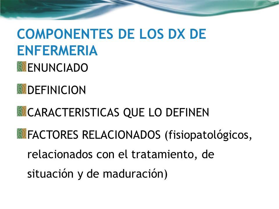 COMPONENTES DE LOS DX DE ENFERMERIA