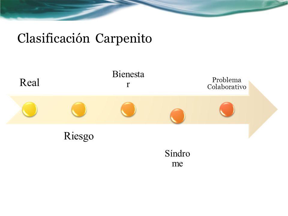 Clasificación Carpenito