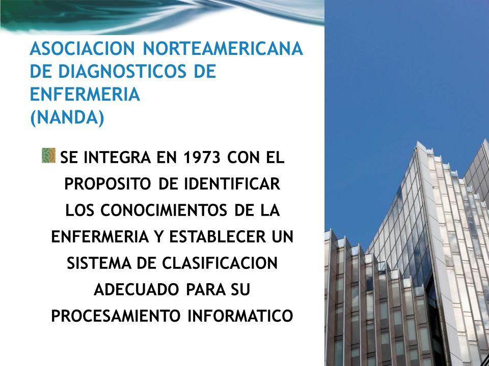 ASOCIACION NORTEAMERICANA DE DIAGNOSTICOS DE ENFERMERIA (NANDA)