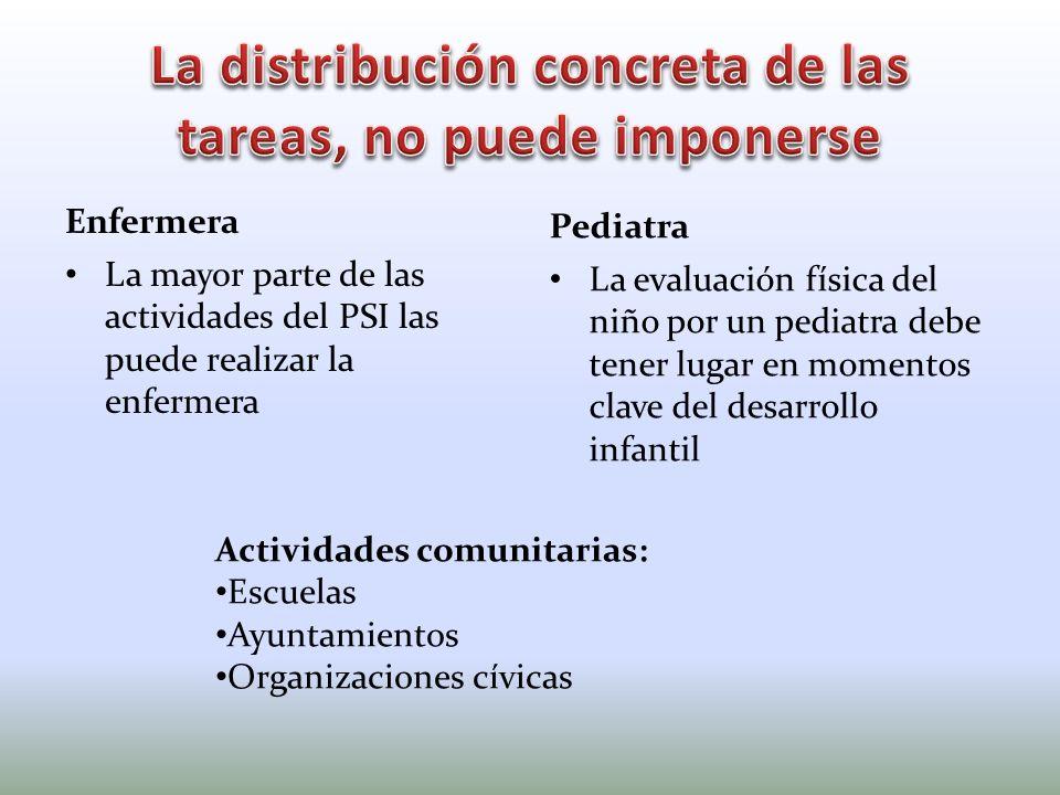 La distribución concreta de las tareas, no puede imponerse