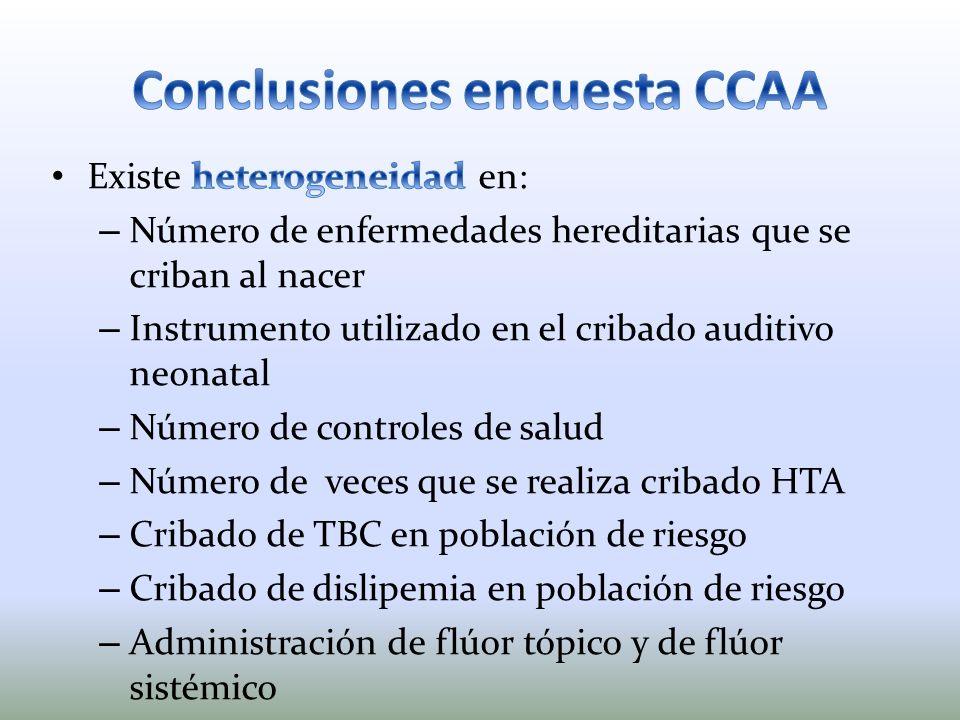 Conclusiones encuesta CCAA