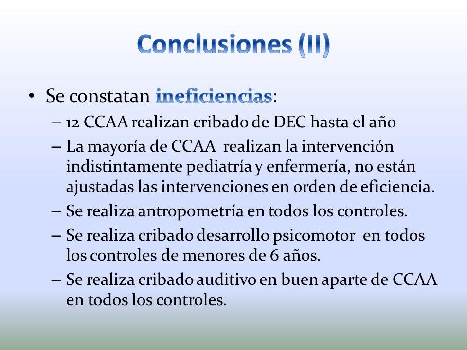 Conclusiones (II) Se constatan ineficiencias: