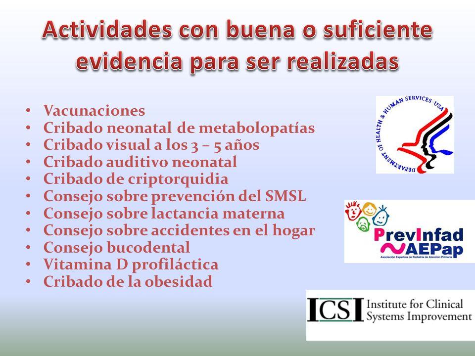 Actividades con buena o suficiente evidencia para ser realizadas