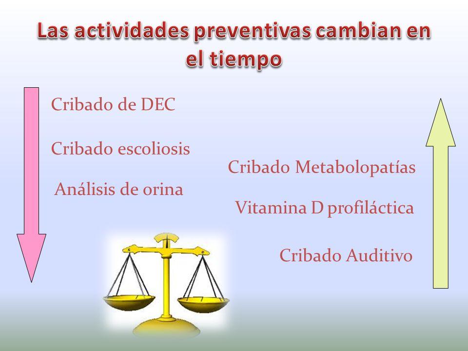 Las actividades preventivas cambian en el tiempo