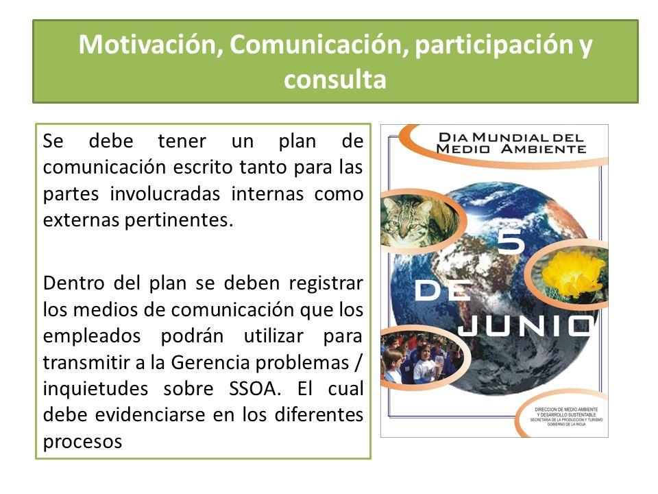 Motivación, Comunicación, participación y consulta
