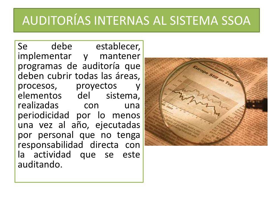 AUDITORÍAS INTERNAS AL SISTEMA SSOA