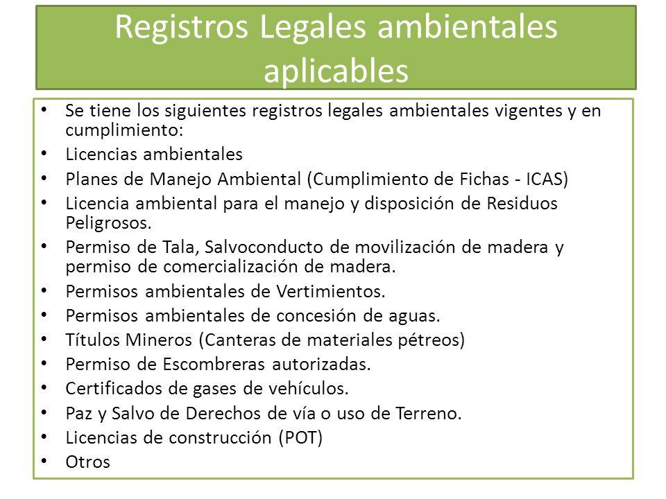 Registros Legales ambientales aplicables