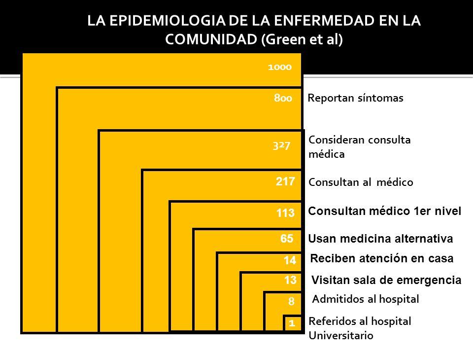 LA EPIDEMIOLOGIA DE LA ENFERMEDAD EN LA COMUNIDAD (Green et al)
