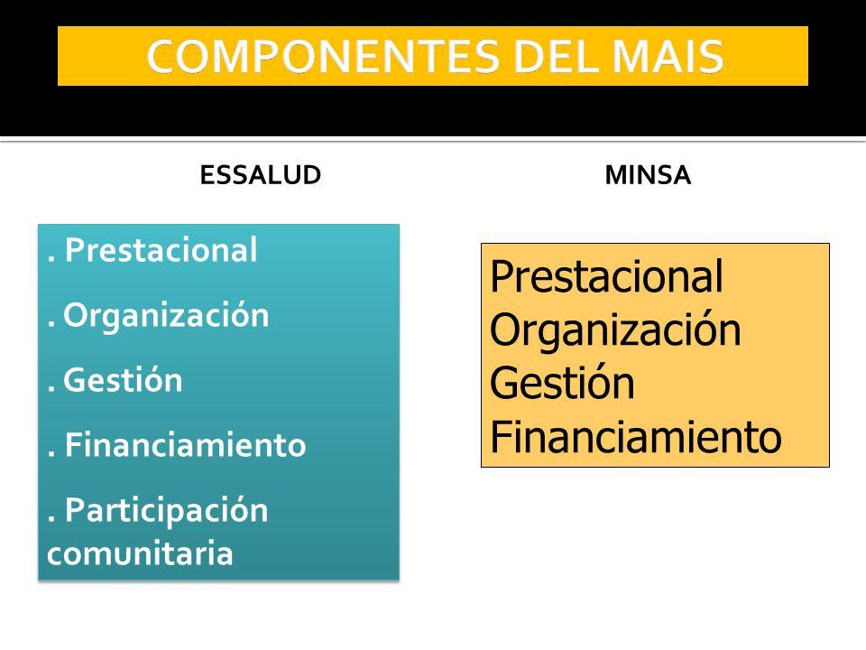 COMPONENTES DEL MAIS Prestacional Organización Gestión Financiamiento