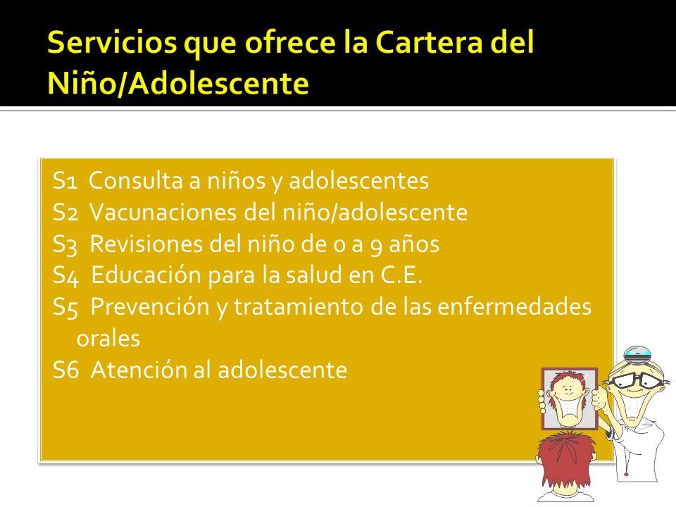 Servicios que ofrece la Cartera del Niño/Adolescente