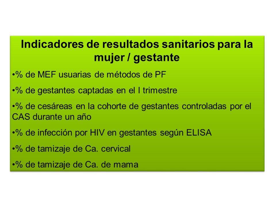 Indicadores de resultados sanitarios para la mujer / gestante