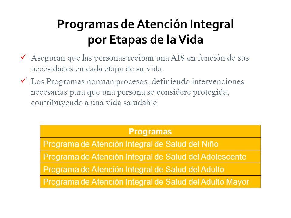 Programas de Atención Integral por Etapas de la Vida