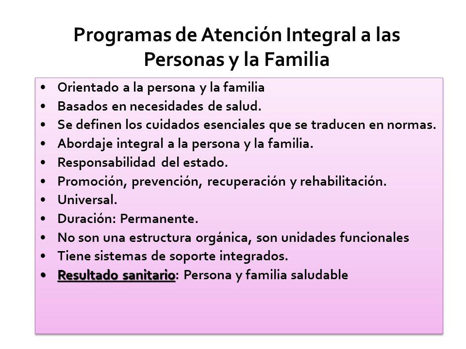 Programas de Atención Integral a las Personas y la Familia