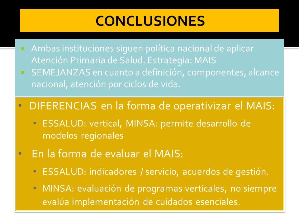 CONCLUSIONES DIFERENCIAS en la forma de operativizar el MAIS: