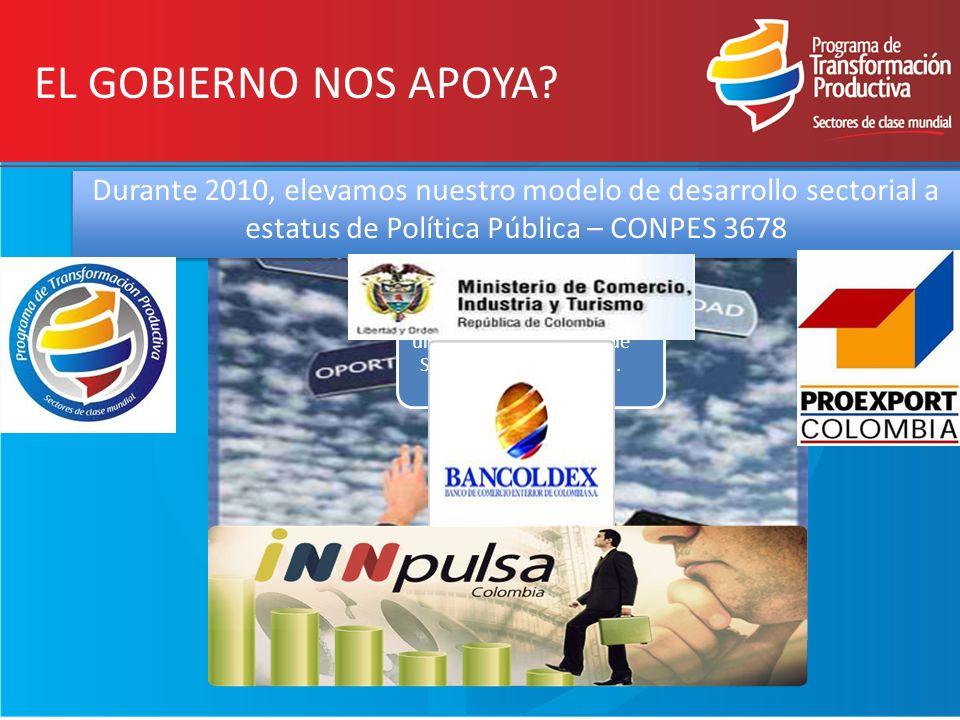 EL GOBIERNO NOS APOYA Durante 2010, elevamos nuestro modelo de desarrollo sectorial a estatus de Política Pública – CONPES 3678.