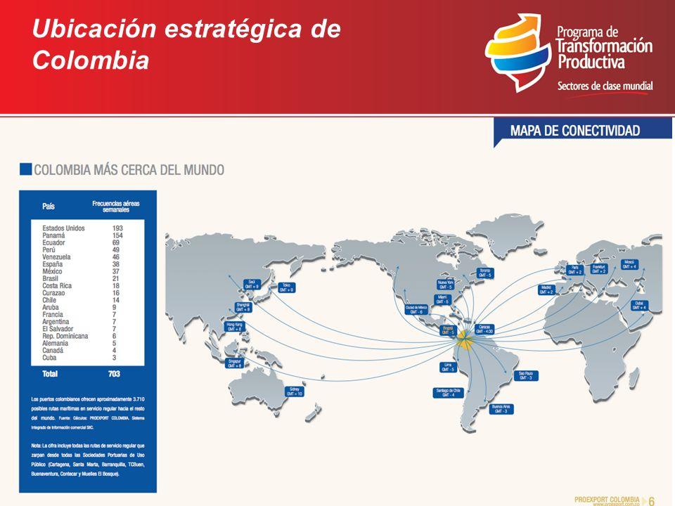 Ubicación estratégica de Colombia