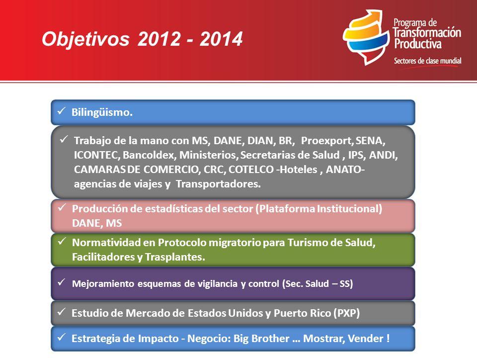 Objetivos 2012 - 2014 Bilingüismo.