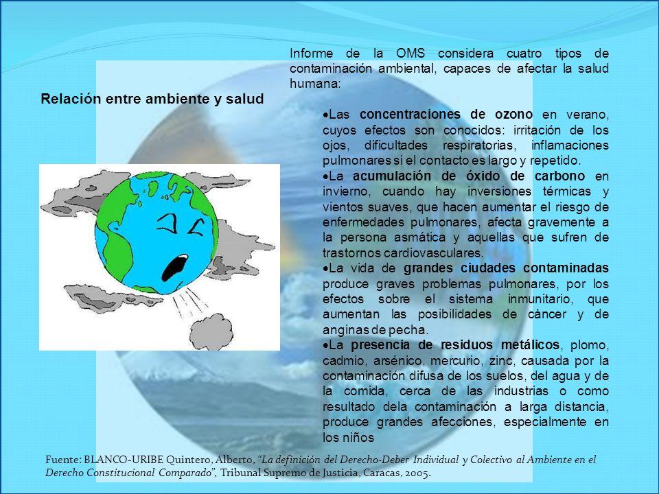 Relación entre ambiente y salud