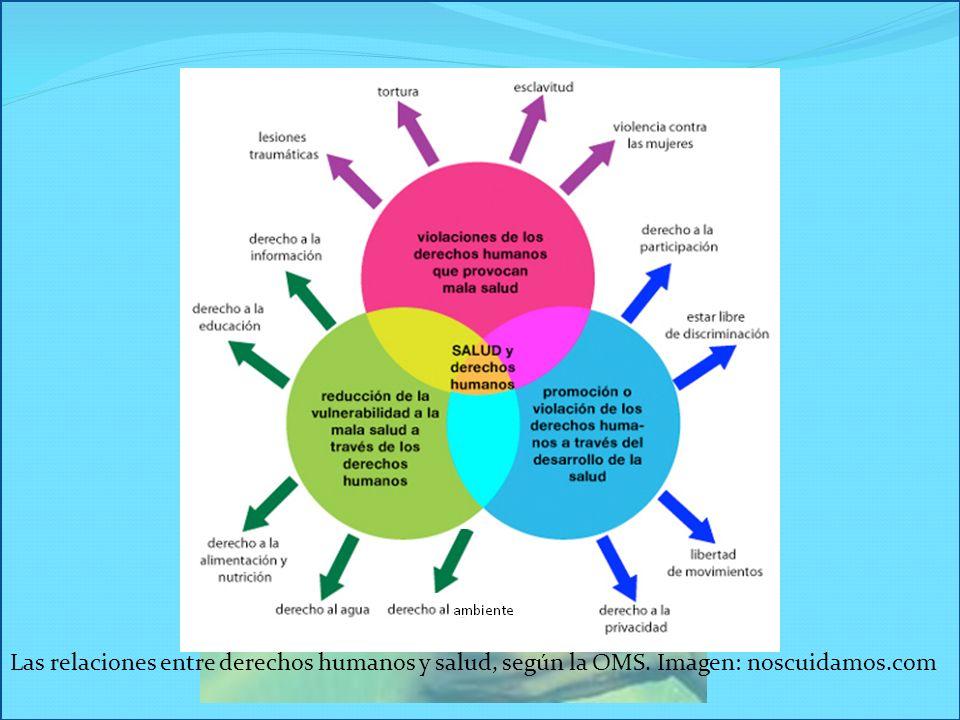 Las relaciones entre derechos humanos y salud, según la OMS