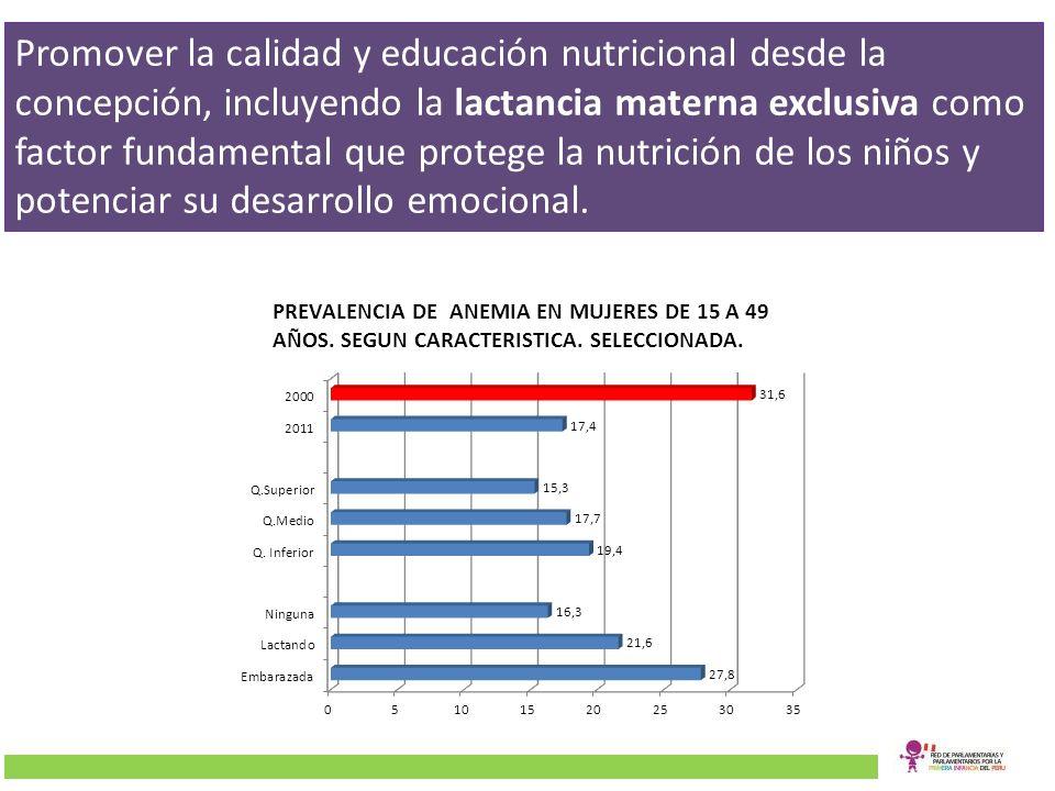 Promover la calidad y educación nutricional desde la concepción, incluyendo la lactancia materna exclusiva como factor fundamental que protege la nutrición de los niños y potenciar su desarrollo emocional.