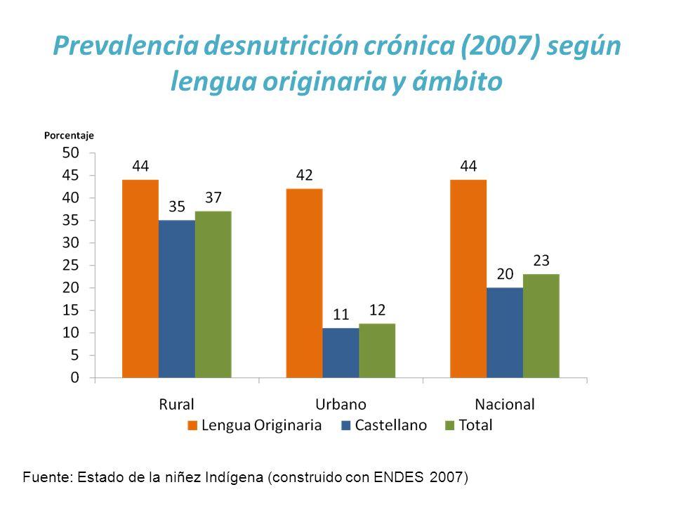 Prevalencia desnutrición crónica (2007) según lengua originaria y ámbito