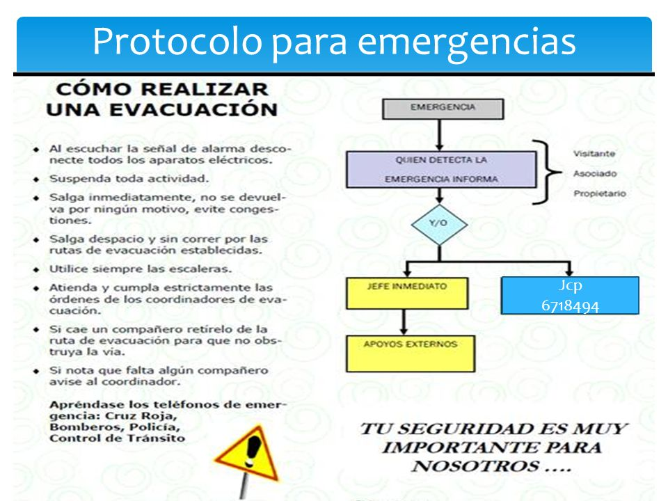 Protocolo para emergencias
