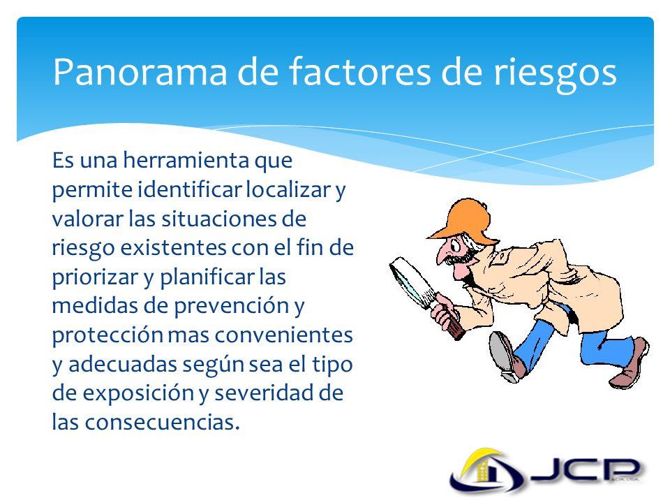 Panorama de factores de riesgos