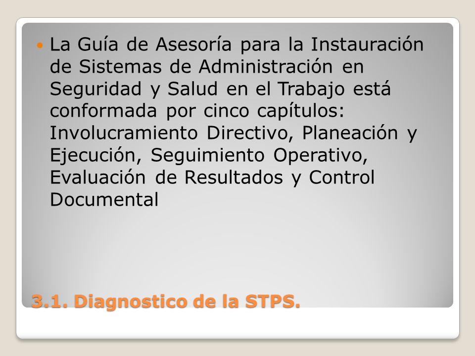 La Guía de Asesoría para la Instauración de Sistemas de Administración en Seguridad y Salud en el Trabajo está conformada por cinco capítulos: Involucramiento Directivo, Planeación y Ejecución, Seguimiento Operativo, Evaluación de Resultados y Control Documental