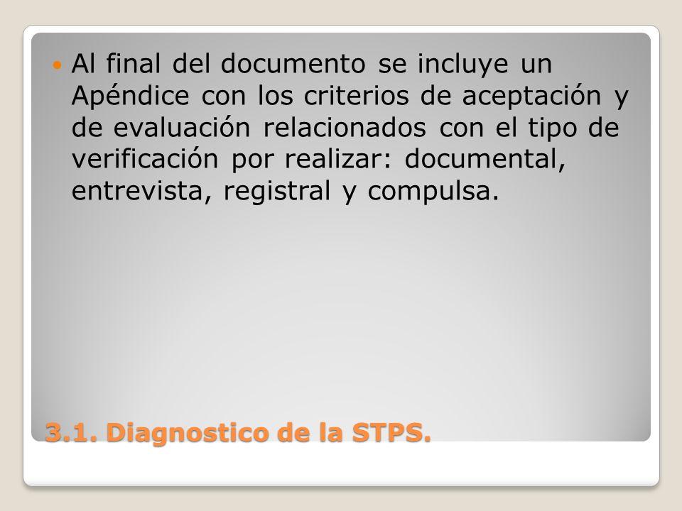 Al final del documento se incluye un Apéndice con los criterios de aceptación y de evaluación relacionados con el tipo de verificación por realizar: documental, entrevista, registral y compulsa.