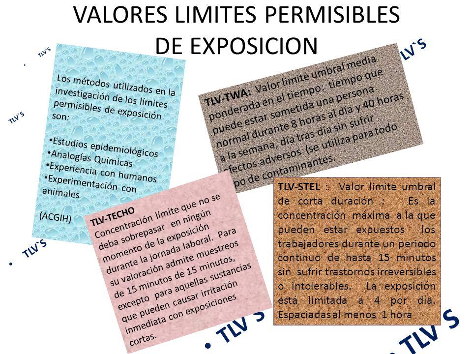 VALORES LIMITES PERMISIBLES DE EXPOSICION