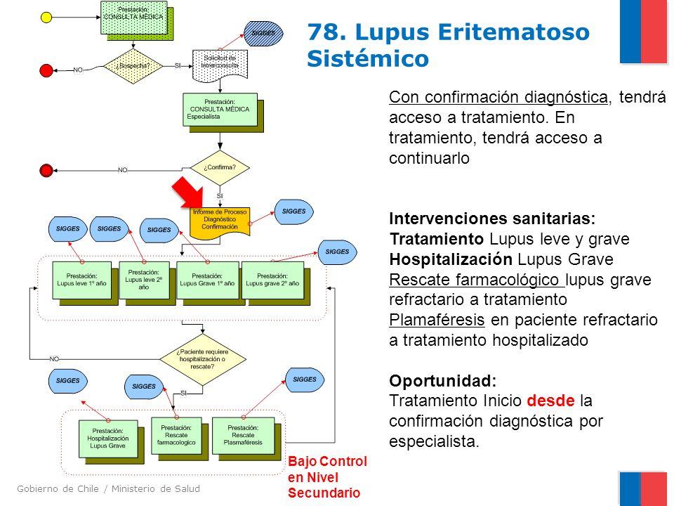 78. Lupus Eritematoso Sistémico