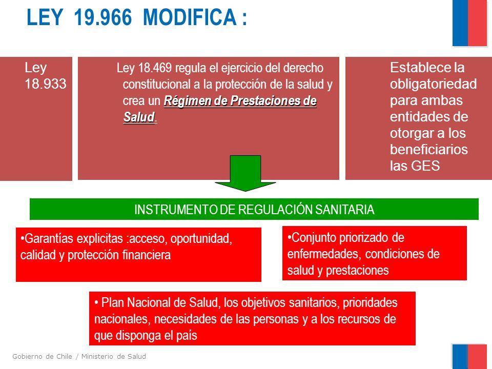 INSTRUMENTO DE REGULACIÓN SANITARIA