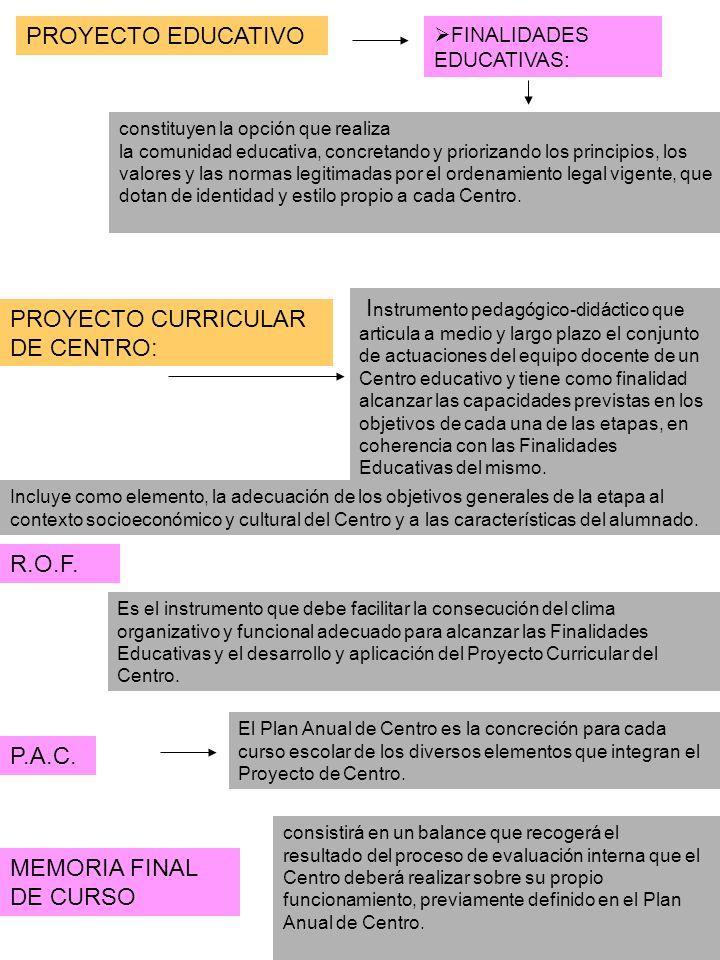 PROYECTO CURRICULAR DE CENTRO: