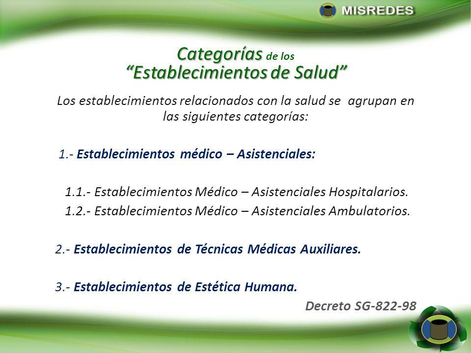 Categorías de los Establecimientos de Salud