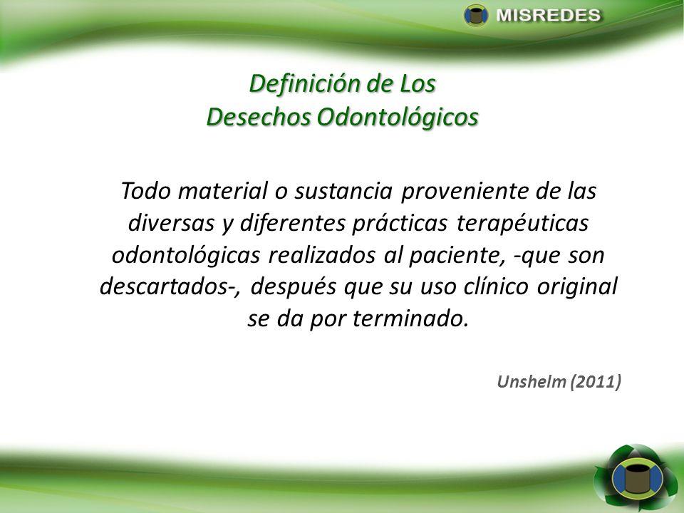 Definición de Los Desechos Odontológicos